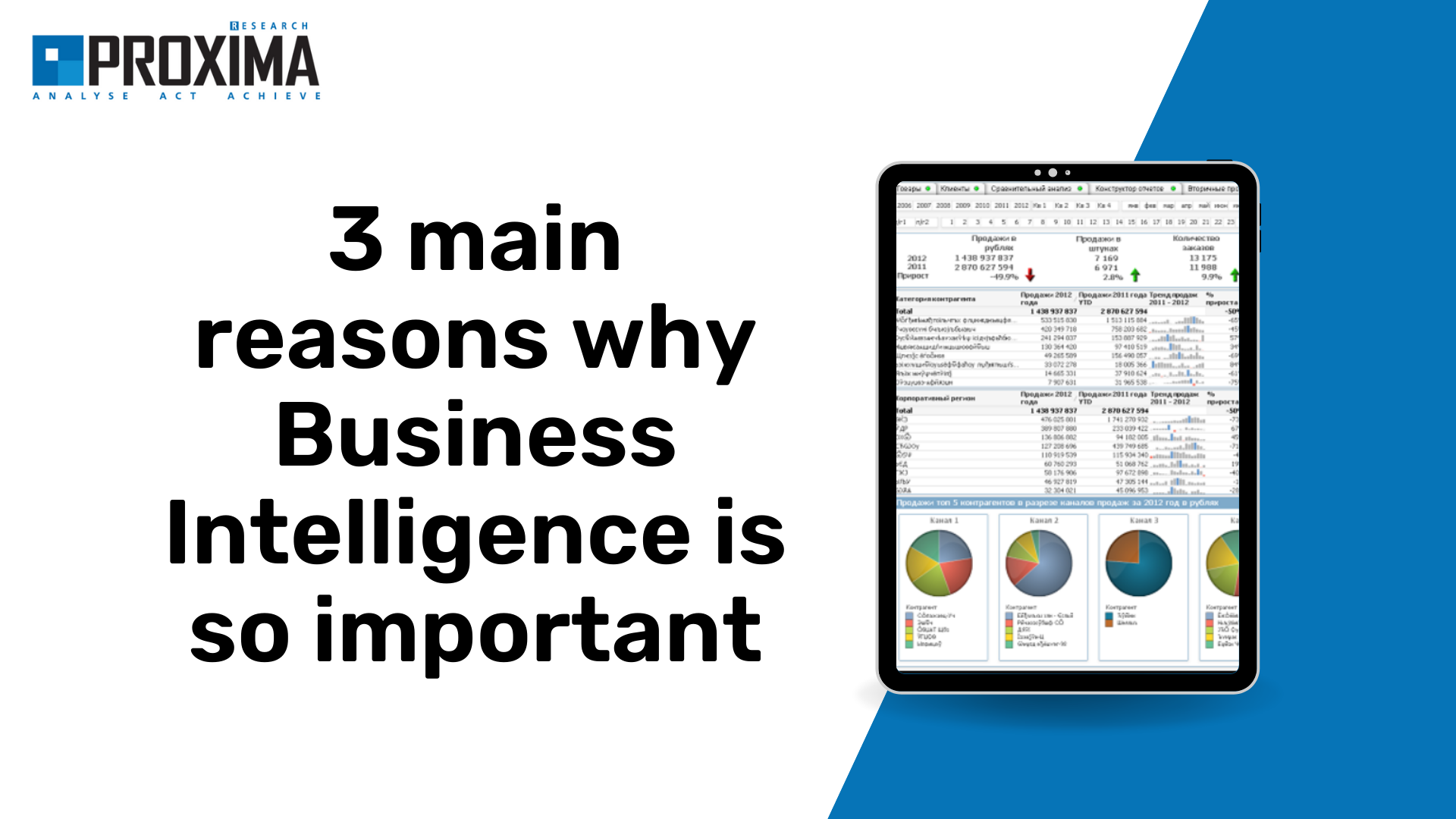 3 main reasons why Business Intelligence is so important